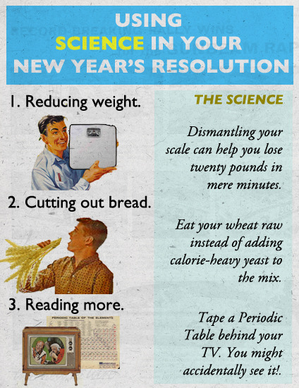 Using Science In Your New Year's Resolution