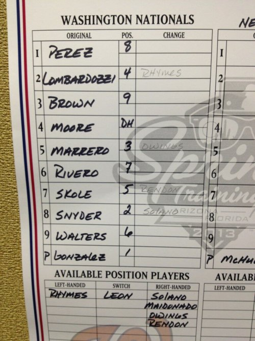 Tonight's lineup. (via Nationals lineup against the Mets in Game 3 of Spring Training | DCNATITUDE)