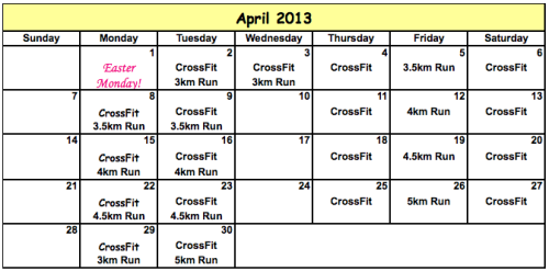 April's goals CrossFit 4 times a week Run 3 times a week Get to a comfortable 5km distance Eat Paleo perfectly at home Make smart choices when eating out (cough NO fries cough) Don't spend money I don't have Apply to at least one Toronto-based job a day Email three friends a week Answer texts in a timely manner Lose 2kg (4.4 pounds) Enjoy my *last* full month in Melbourne!