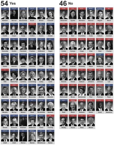 BREAKING NEWS: Guns don't kill people. Senate Republicans who voted down background checks & mental health screenings kill people…
