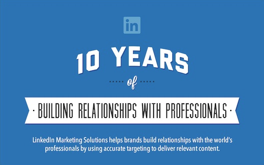 To celebrate its 10th birthday, LinkedIn has created an infographic with interesting stats about the service, including membership growth by year, by country, and the most popular company pages.