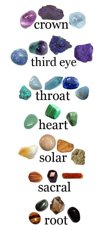wild-wing:  Balance those chakras..cleanse those crystals