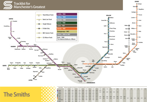 The Smiths Underground Map (larger), via nevver