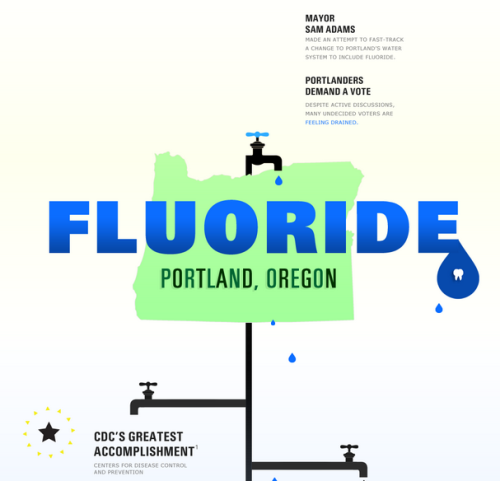 Fluoride Isn't Free, View Full-Res Here