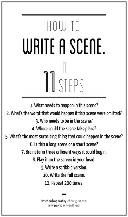 ilovereadingandwriting:  How to write a scene (via How To Write a Scene: A Step-By-Step Infographic - GalleyCat)