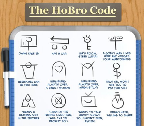 The HoBro Code: A Vagrant's Guide to Your College Dorm [Click for full whiteboard] In the early 1900's, American hobos developed a set of shared secret symbols they used to let fellow bums know what to expect from the residents of any town they drifted into. Now, in the 21st century, the code has been revised so that shitty college kids can exploit the kindness of their dorm mates. Keep reading to learn the secrets of the HoBro Code!