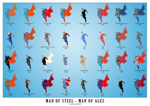 "mtvgeek:  Which ""Man of Steel"" look is your favorite?"
