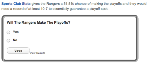 Poll: Will The NY Rangers Make The Playoffs?SNY Rangers Blog