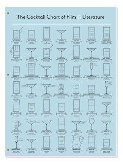 popchartlab:  Don Draper's Old Fashioned, The Dude's White Russian, Hunter S. Thompson's Singapore Sling, Daisy Buchanan's Mint Julep, and more in our new Cocktail Chart of Film and Literature.