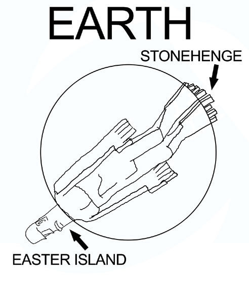 tastefullyoffensive:  For those of you who don't understand archaeology, I have made a diagram.