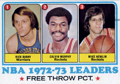 1972-73 NBA Free Throw Percentage Leaders