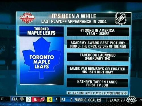 tjbrodie7:  leafs have never played a playoff game in hd