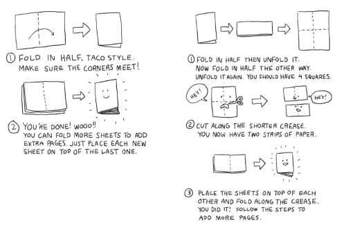 working on instructions on how to fold paper into comics for my class. this is unfinished, but it looks cool enough to share with you.  I learned these from Whatcha Mean, What's a Zine? and (I think*) Drawing Words and Writing Pictures. Both really good books that cover possibly whatever you'll need as far as production goes. I know I scanned some pages for me to go back to, but I lost them somehow?? *I didn't finish the book and had to return it. I gotta check it out again.