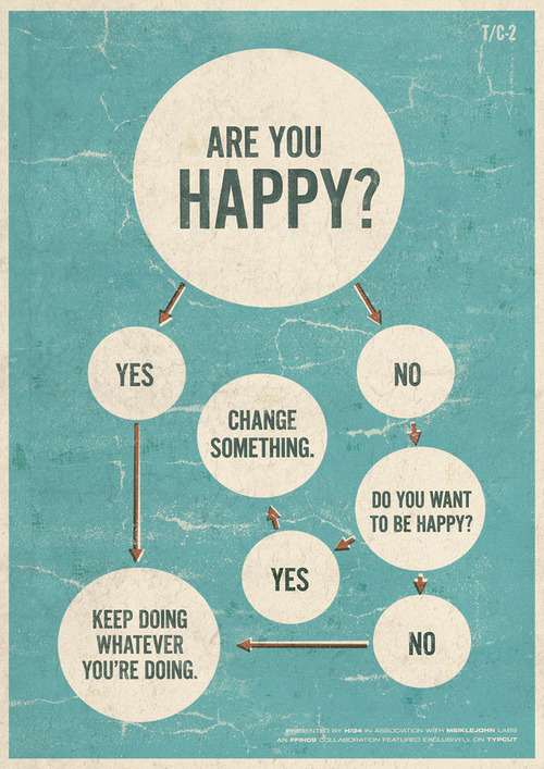 Are you happy? Yes or No? In any case here is the clue to be what you wish to be. No excuses!