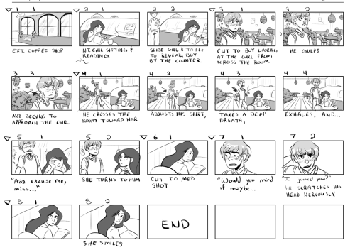 Quick boards & the alternative ending