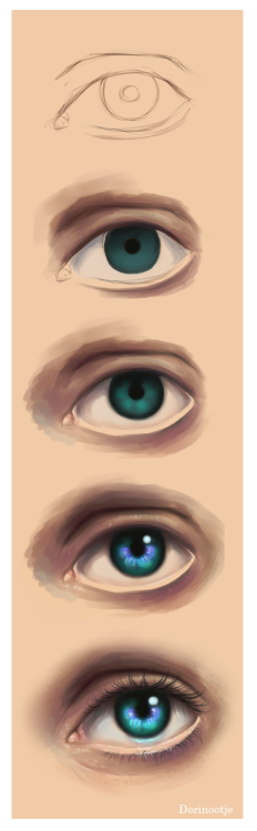 art-and-sterf:  Eye progress by =Dorinootje
