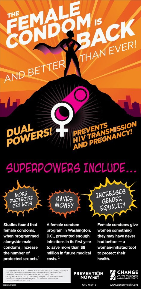choiceusa:  Awesome female condom infographic by CHANGE  It's… Super Female-condom Lady! (Kinda makes you want to learn more about the female condom, huh?)