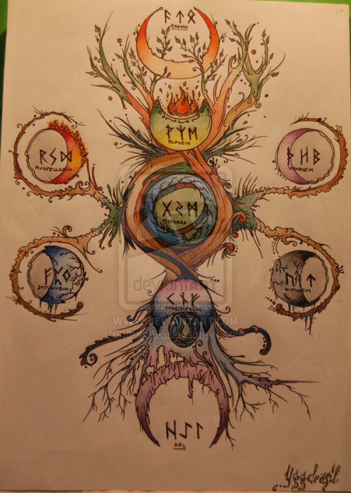 limnaia:  fuckyeahheathenry:  Yggdrasil by ~Luna88  This is gorgeous.