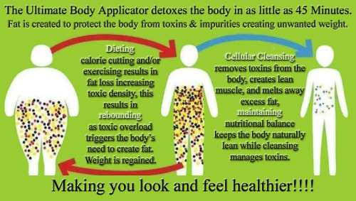 The following picture shows how the Ultimate Body Applicator works with a person body, to help them lose as time goes on. If you are interested in learning more about the Ultimate Body Applicator, please got to www.doitforyou.biz, or contact me at egwellness2012@gmail.com I'm looking forward to meeting you!.