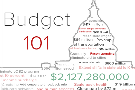 We launched a new interactive project today! Go get your Budget 101: A graphic primer to Dayton's budget proposal