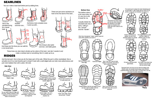 helpyoudraw:  WA's BOOT Anatomy Tutorial Pt2 by RadenWA frm DeviantArt