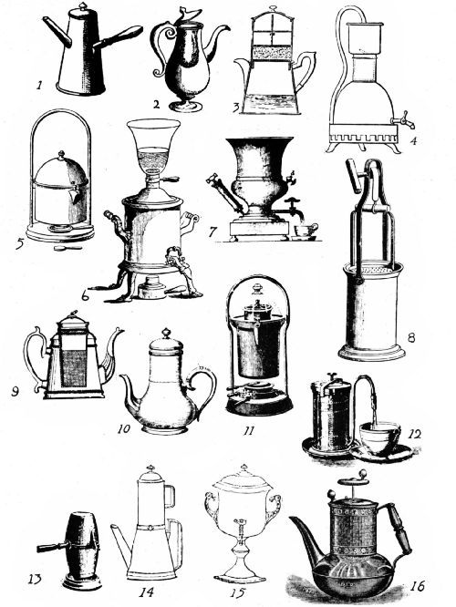 From the history of how coffee changed the world, early foreign and American coffee-making devices, 1922: 1—English adaptation of French boiler. 2—English coffee biggin. 3—Improved Rumford percolator. 4—Jones's exterior-tube percolator. 5—Parker's steam-fountain coffee maker. 6—Platow's filterer. 7—Brain's Vacuum, or pneumatic filter. 8—Beart's percolator. 9—American coffee biggin. 10—cloth-bag drip pot. 11—Vienna coffee pot. 12—Le Brun's cafetière. 13—Reversible Potsdam cafetière. 14, 15—Gen. Hutchinson's percolator and urn. 16—Etruscan biggin.