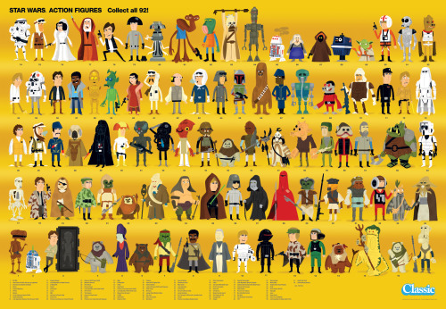 Star Wars Action Figures - Compendium Poster (by Christopher Lee)