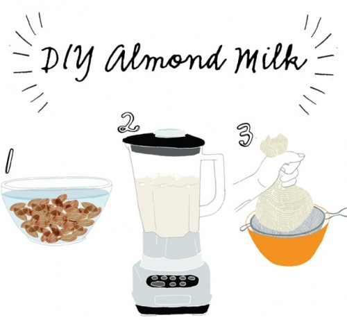 Cooking Tip: Save money by making DIY Almond Milk at home!