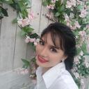 nguyenthihuynhgiao-blog