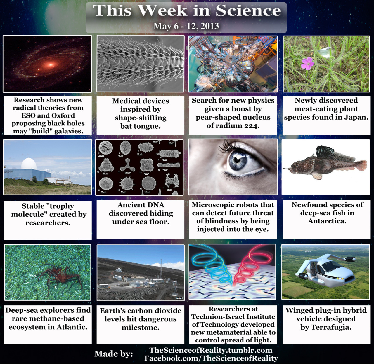 thescienceofreality:  This Week in Science - May 6 - 12, 2013: ESO & Oxford theories here. Medical device inspiration here. Pear-shaped nucleus here. Meat-eating plant in Japan here. Trophy molecule here. Ancient DNA here. Injectable eye robots here. Antarctica deep-sea fish here. Methane-based ecosystem here. Troubling carbon dioxide levels here. Metamaterial here. Winged hybrid vehicle here.