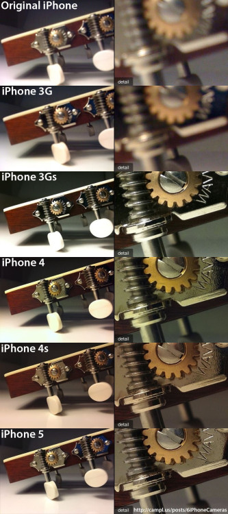 This One Image Shows How The iPhone's Camera Has Evolved Over The Years: http://zagg.to/xd5PCu