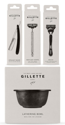 Gillette Since 1901