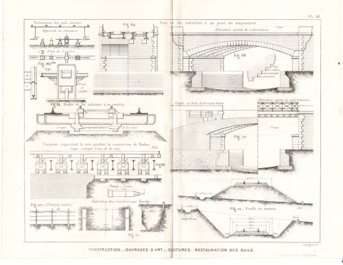 1872 French Technical Drawing Railroads Antique Wall Art at CarambasVintage http://etsy.me/155t0L3