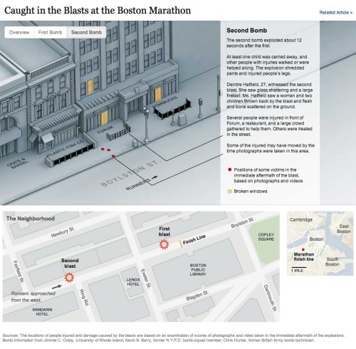 Caught in the Blasts at the Boston Marathon The New York Times - breaking news