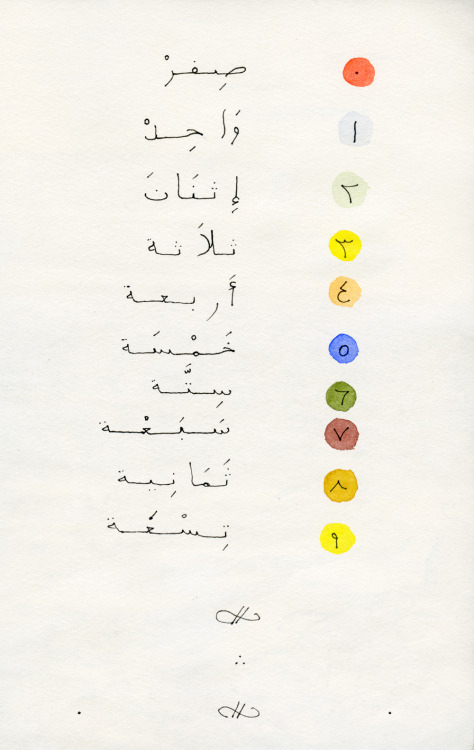 it's way better to learn arabic numbers with (water)colours, tunis, tunisia