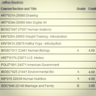 I GOT AN A IN MY HARDEST CLASS IN COLLEGE. Human Biology is officially COMPLETE! I'm guaranteed an A in my government class, so all I need is to do well in my History final tomorrow to get another 4.0 this term!   THIS PUMPED ME UP MAN. If you guys put in the work, be it in exercise OR school, you WILL see the results of your efforts. What a relief!! That B I got last semester is bugging me tho..teachers who don't curve by 0.8% are the worst!