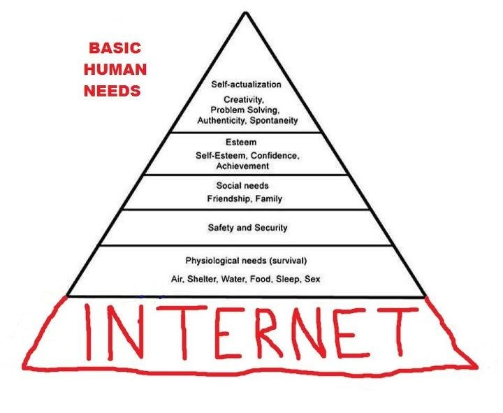 gigglingbean:  MASLOW UPDATED.