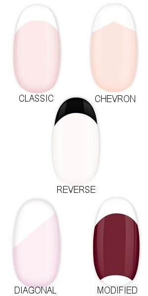 skin-beauty-fashion:  DIY - French tip styles.  I loving the reverse