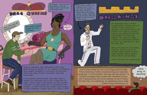 Drag Queen / Drag King page from the GENDER book  Drag is conscious, self-referential, often sexy performance of gender for an audience. Traditionally, drag queens represent a caricature of femininity, while drag kings similarly represent masculine archetypes.  Cross-gender performances have been used in theater for centuries, and is still a huge part of queer culture today. Drag shows can have several purposes: to raise money for a troupemate's top surgery, to help fund the local queer youth groups, to show audiences a great time, or to make a living.