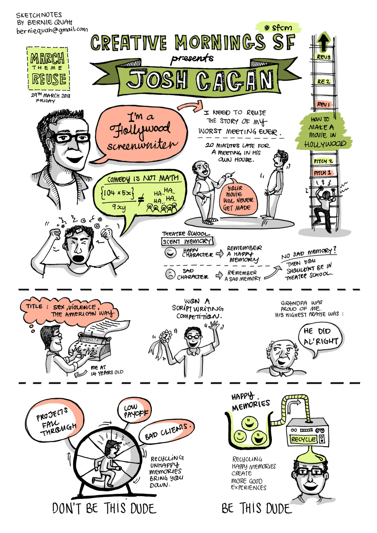 Another round of excellent sketch notes from Bernie Quah on Josh Cagan's talk from March—all about reuse!