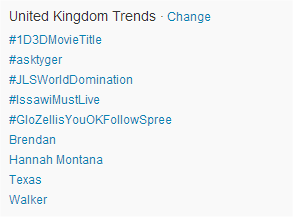 Brendan trending last night (18 March 2013)