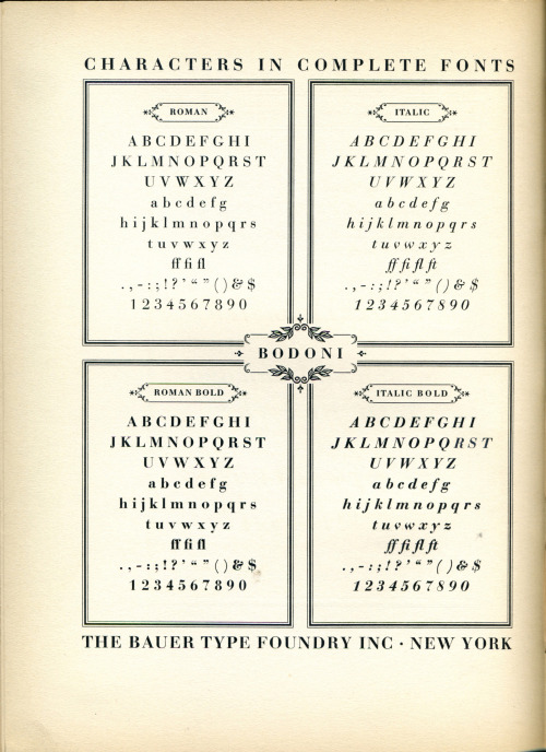This exquisite type specimen shows the Bauer Bodoni type family.