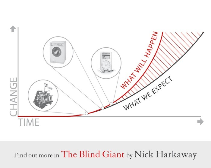 theblindgiant:  We're stuck thinking about change as the kind of change we've already experienced. But why? It could equally well continue to accelerate. Digital change may be slowing down, but synthetic biology and quantum computing could easily do this…  My fellow Americans! You need to read this book. Nick is a brilliant guy and you can only get this book in the US in digital format. But this is a really good book and I highly, highly recommend it.  The Blind Giant: Being Human in a Digital World