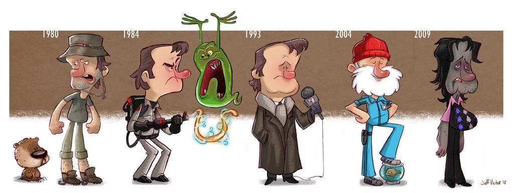 Bill Murray character evolution created by Jeff Victor!