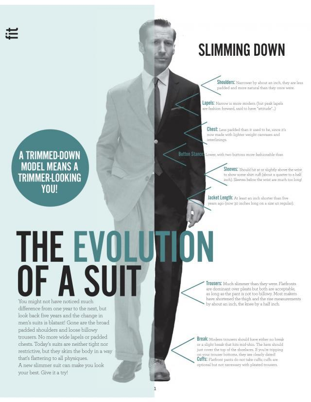 MODERN. The Evolution of the Suit.