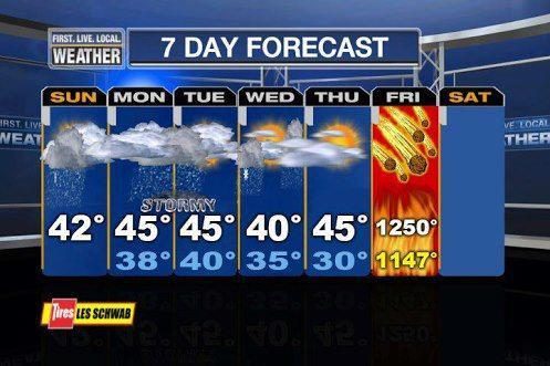 This week's 7-day weather forecast.  No need for those umbrellas anymore after Friday, it seems. ;)