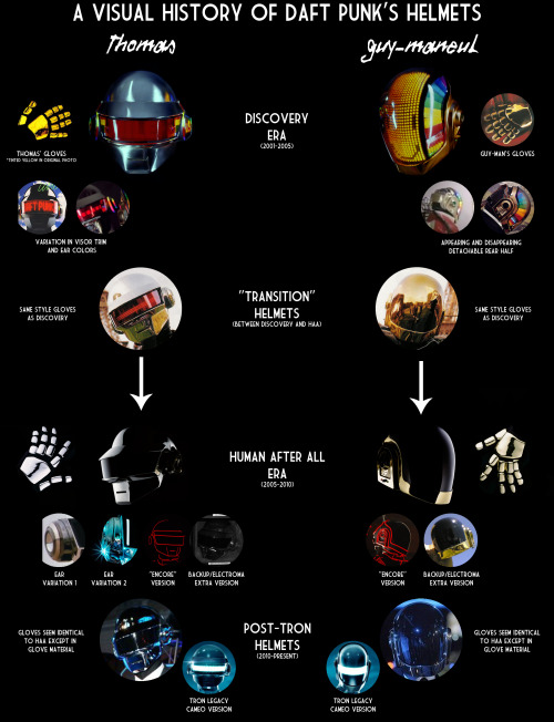 miikeyd:  The helmets of Daft Punk