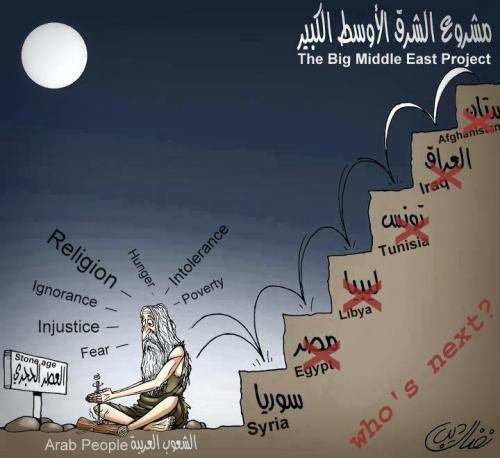"""Arab Spring""; (in all seriousness) is going to be a long dark and cold Winter! Before they proceed to ""Freedom"", ""Justice"", ""Equality"", ""Respect"" for gender, other cultures, religions of others and ""Democracy"", they yet have go FIRST through a mental Revolution. Then ""maybe"" we have hope.. ONLY maybe!! But with Religious dogma, superstitious fear, ignorance.. the road is going to be PITCH BLACK!As legendary US. General George Patton, once wrote in a letter 70 years ago, during World War II in 1943: ""The more I see of Arabs the less I think of them. By having studied them a good deal I have found out the trouble. They are the mixture of all the bad races on earth, and they get worse from west to east, because the eastern ones have had more crosses."" *and excerpts from Patton's book, ""War As I Knew It"": ""It took me a long time to realize how much a student of medieval history can gain from observing the Arabs… "" … ""One cannot but ponder the question: What if the Arabs had been Christians? To me it seems certain that the fatalistic teachings of Mohammed and the utter degradation of women is the outstanding cause for the arrested development of the Arab. … while we have kept on developing. …"""
