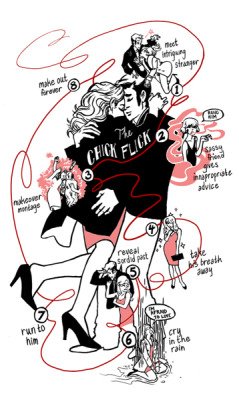 ilovecharts:  Chick Flick Map by Rebecca Mock Back from my mini pseudo-vacation week! Let the good charts roll.