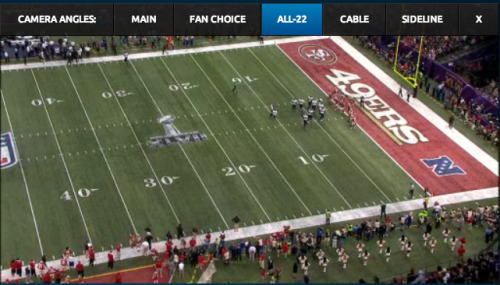 One of the nice things about the CBS Sports player for the Super Bowl? It has an all-22 view, which means you can see what every player is doing all at once. Switching angles on the fly is pretty rad.
